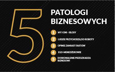 5 patologii biznesowych
